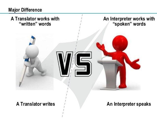 Une interprète ou traducteur d'anglais, français et arabe.